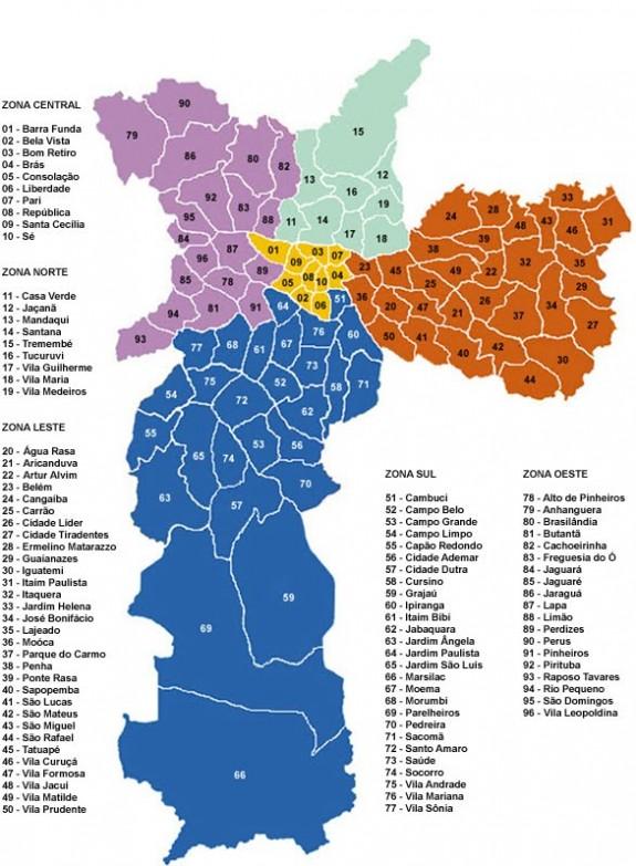 Mapa das regiões de São Paulo